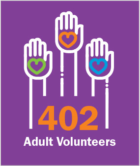402 Adult volunteers