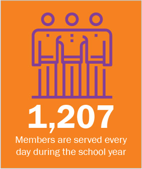1,207 members served everyday during the school year